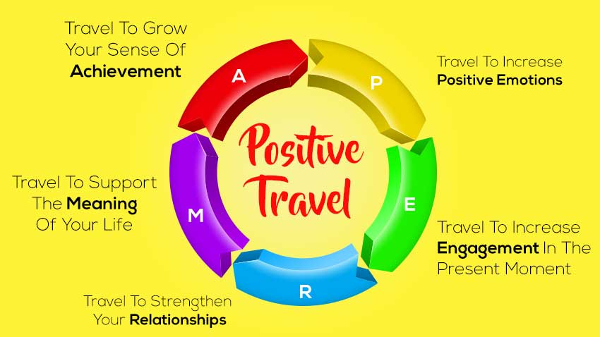 What Are Some Benefits Of Traveling